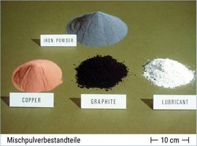 PMCtec Pulver Sinterformteile Mischpulverbestandteile